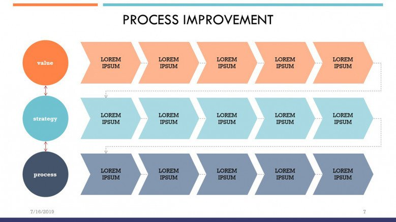 Process Improvement Steps Slide