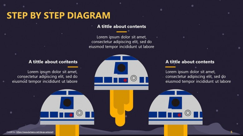 Star wars diagram with R2D2 graphics