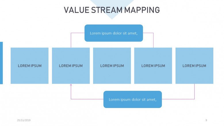 Process-level Value Stream Map Slide