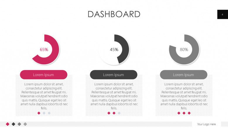 3 percentage dashboard slide