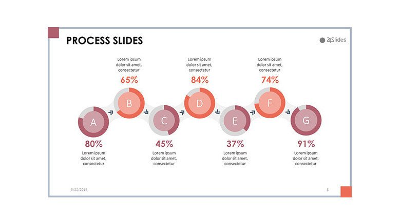 process chart in seven steps with circle chart