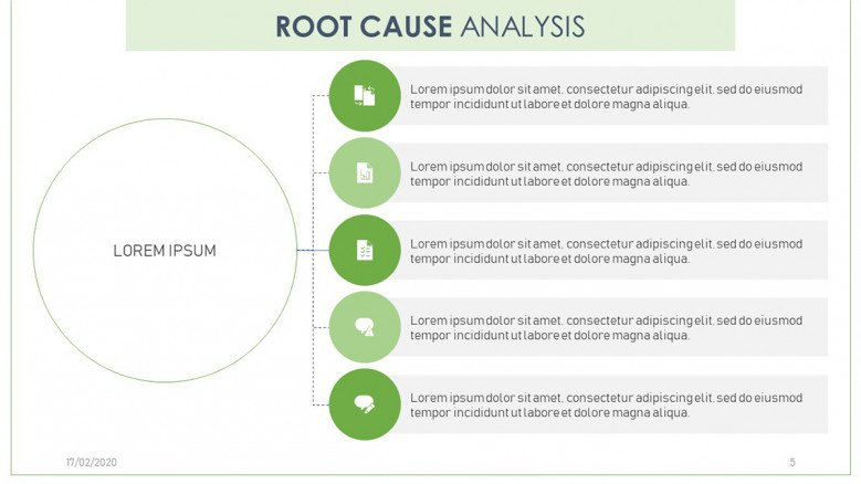 Simple Root cause analysis slide