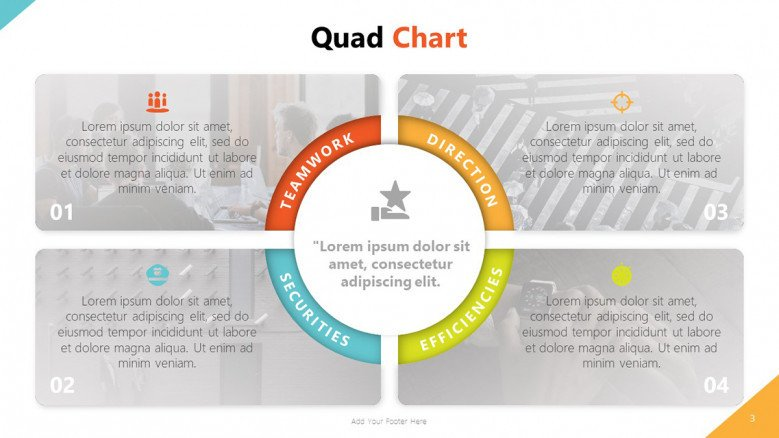 Quad Chart for corporate values