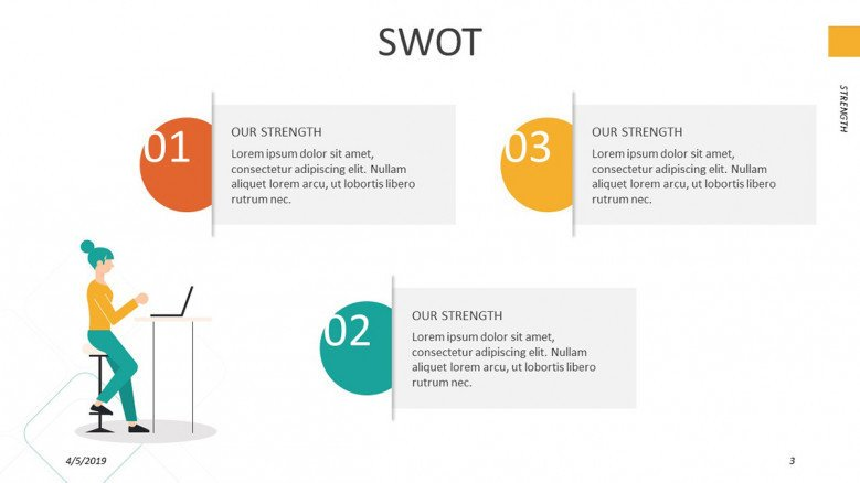 playful SWOT analysis in four boxes with illustration