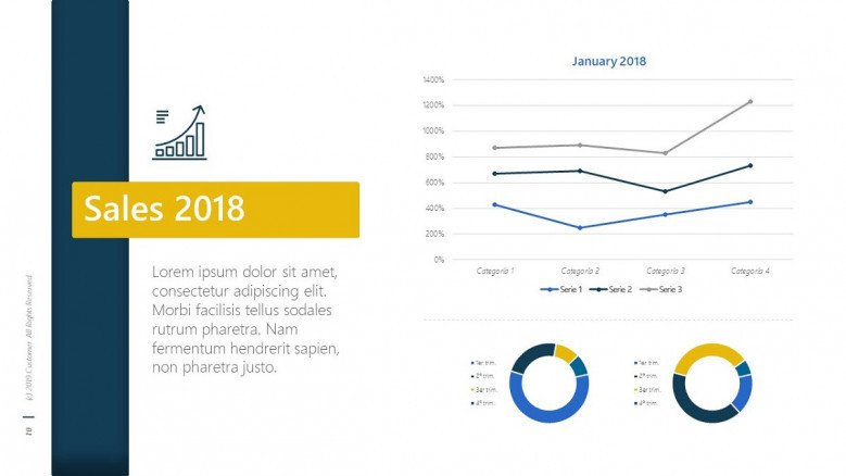 sales slide with data driven information in line chart and pie chart
