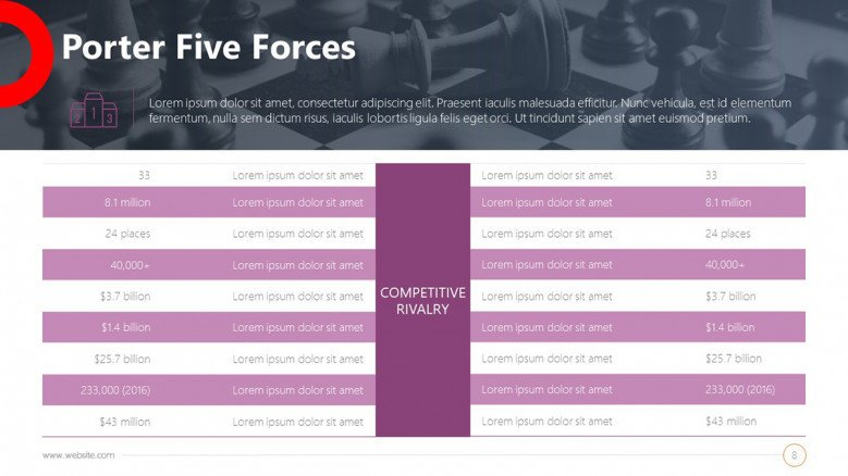 Table chart for Porter Five Forces Analysis