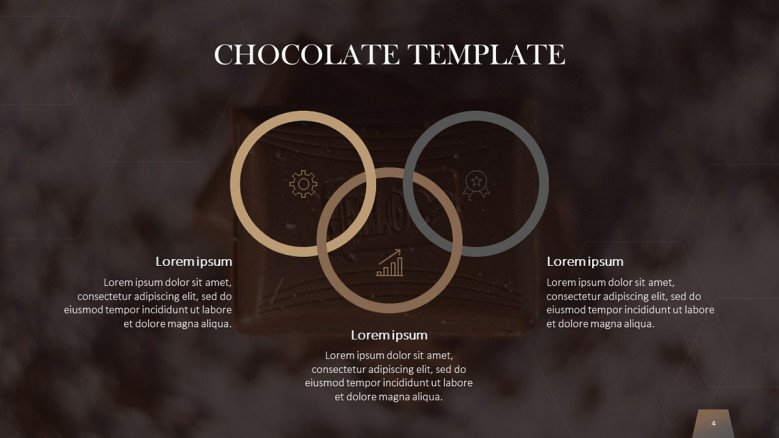 Venn Diagram of Chocolate