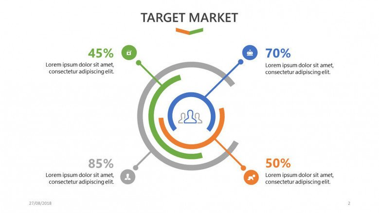 target market slide for social media analysis presentation with percentages