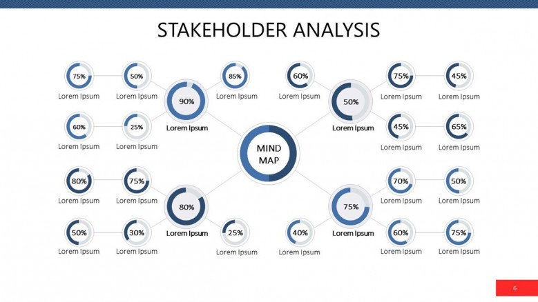 stakeholder analysis circle chart