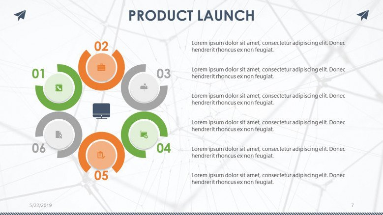 product launch in six key factor summary