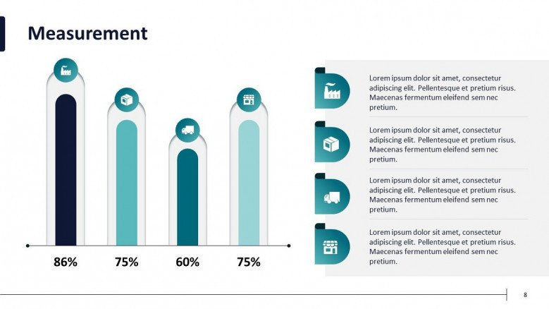 project management bar chart with four key points in text box