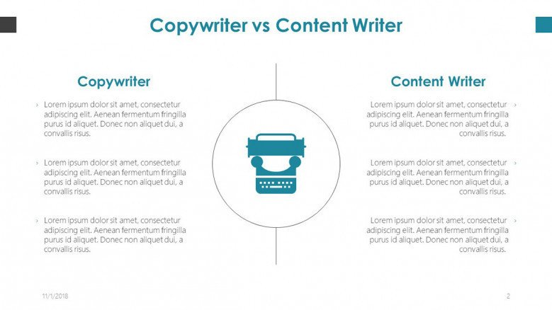 comparison slide of copy writer and content writer