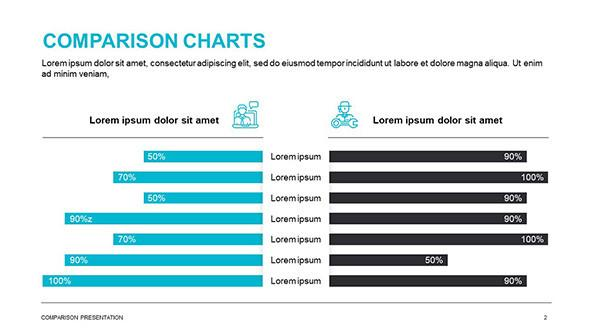Comparison Charts PowerPoint Slide