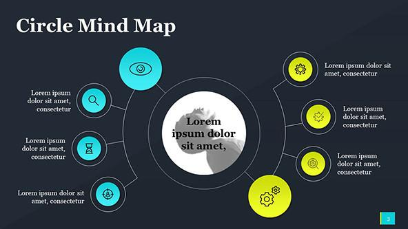 Creative Circle Mind Map in dark-themed PowerPoint Slide