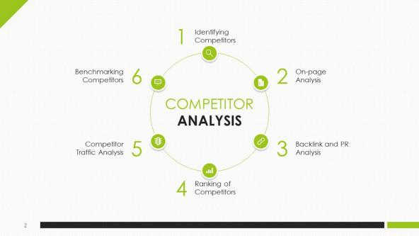 competitor analysis marketing free powerpoint template. Black Bedroom Furniture Sets. Home Design Ideas