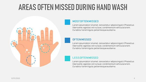 Hand washing slide with hand illustrations