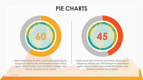 world map comparative pie chart