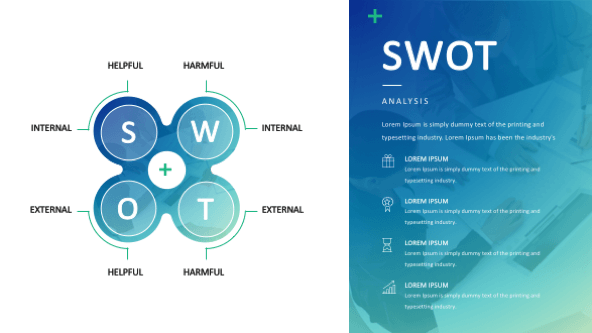 SWOT Analysis Slides