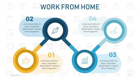 Work from home PowerPoint roadmap
