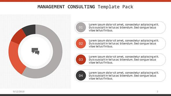 Management Consulting slide with pie chart and four text list section