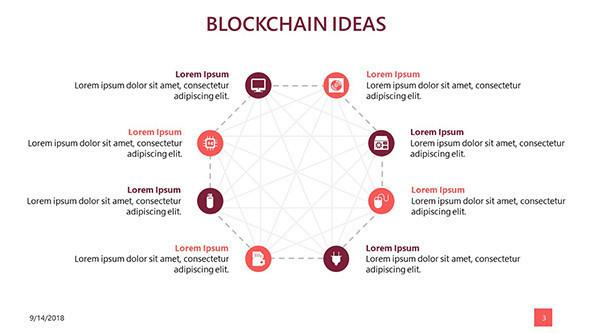 Block Chain Data slide in idea chart