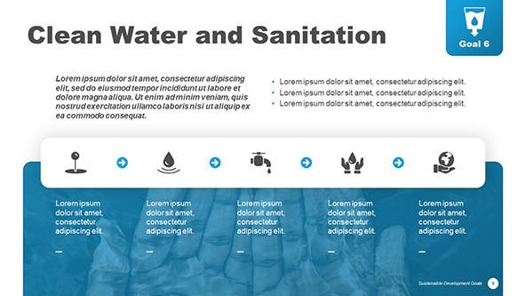 SDGs Clean Water and Sanitation Slide