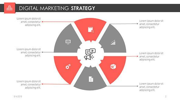 Digital Marketing Strategy slide in pie chart