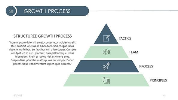 growth process in pyramid diagram