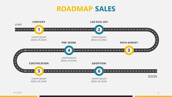 Roadmap sales slide in six points timeline