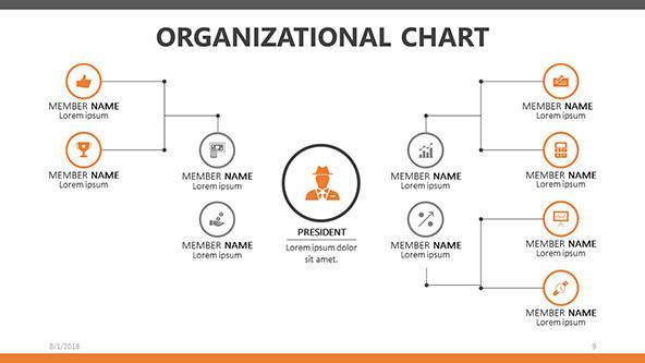 organizational chart for team member profile
