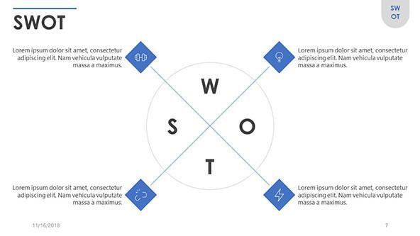 FREE Google Slides SWOT Presentation Template PowerPoint Template