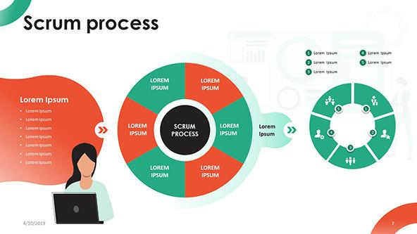 scrum process slide in circle chart with playful illustration
