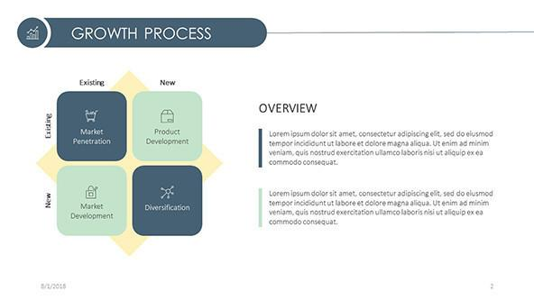 Growth process presentation overview slide in four categories