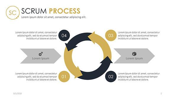 FREE Scrum Process PowerPoint Template PowerPoint Template