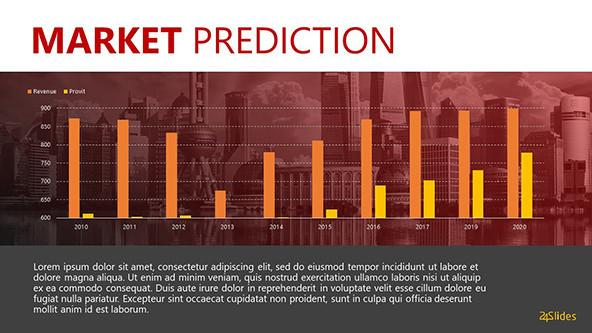 China Market Prediction Slide