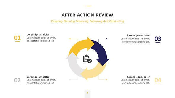 After-Action Review Diagram Slide in corporate style