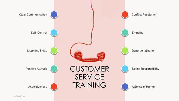 Customer Service Training Overview Slide