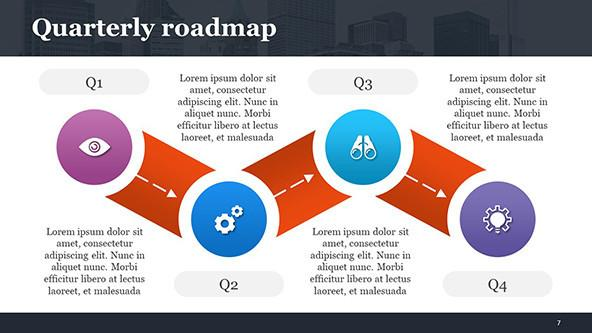 Quarterly Roadmap PowerPoint Template