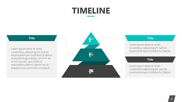 timeline slide in pyramid chart