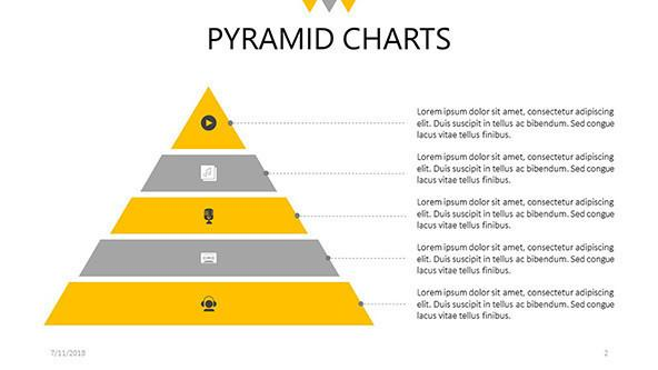 FREE Google Slides Pyramid Chart Template PowerPoint Template