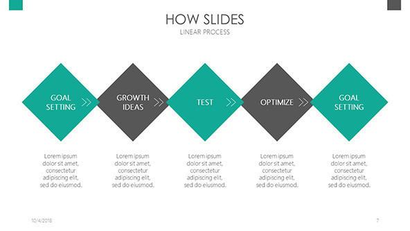 How slides in five key factors