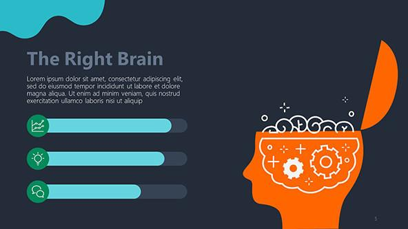 Right brain slide with progress bars and human brain graphic