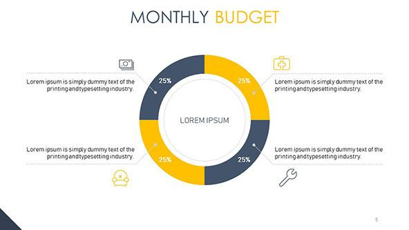 Monthly budget overview slide