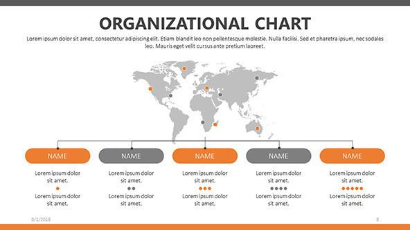 Organizational chart in five segments and world map