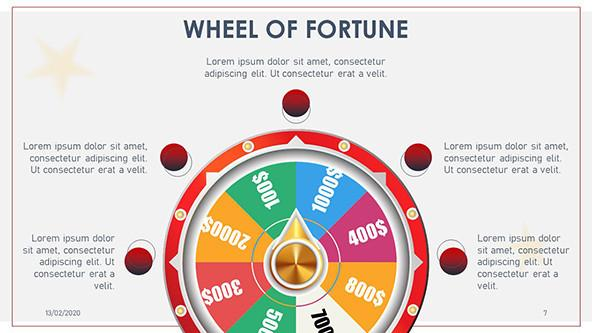 FREE Wheel of Fortune Game PowerPoint Template PowerPoint Template