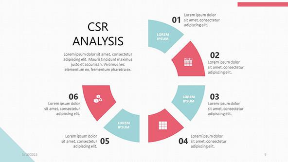 CSR Analysis in circle process chart