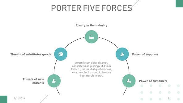 Porter's Five Forces diagram with icons in corporate style