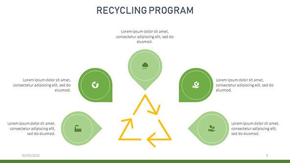 Green Recycling Diagram Slide