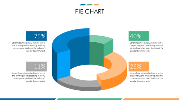 business presentation in doughnut pie chart with data percentage