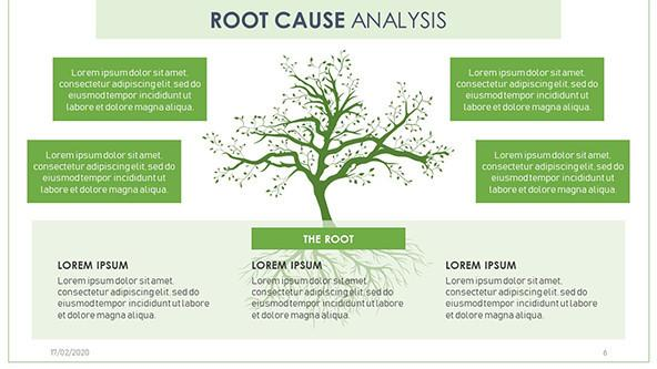 FREE Root Cause Analysis PowerPoint Template PowerPoint Template